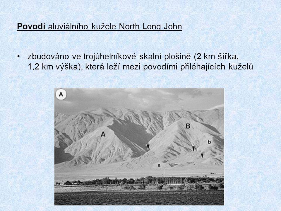 Povodí aluviálního kužele North Long John