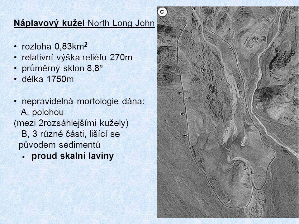 Náplavový kužel North Long John
