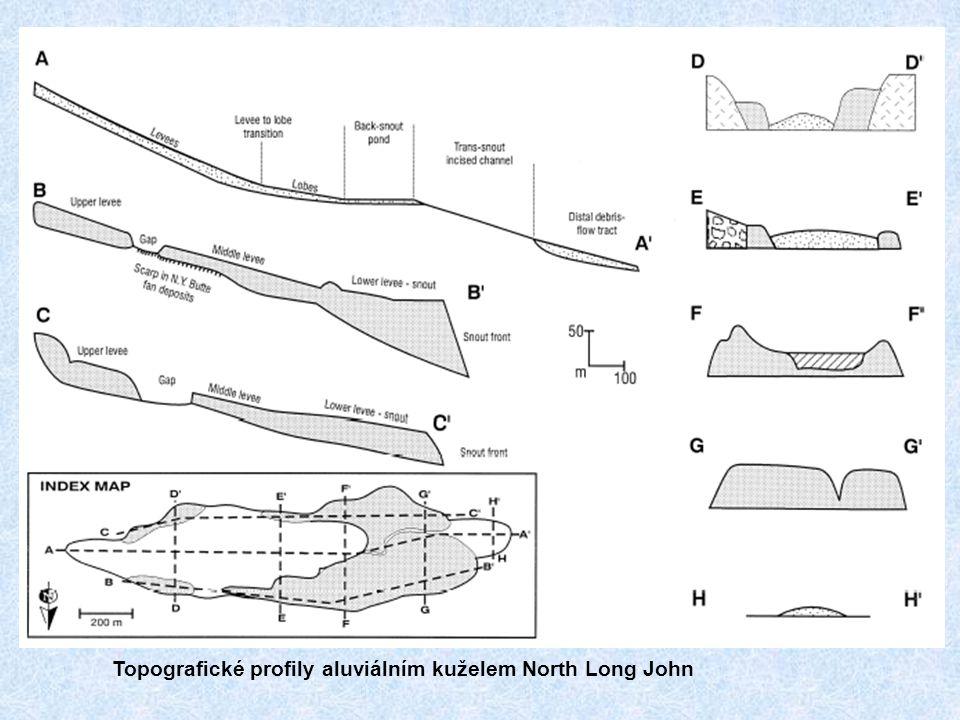 Topografické profily aluviálním kuželem North Long John