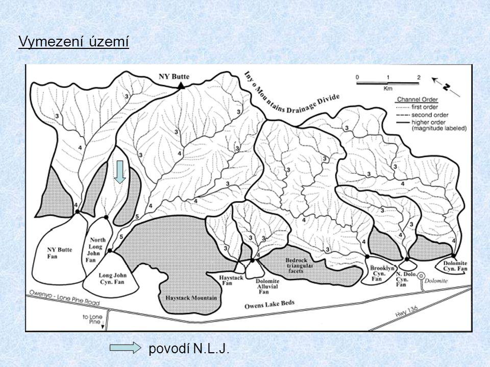 Vymezení území povodí N.L.J.