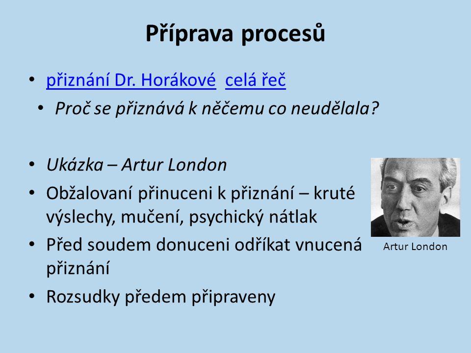 Příprava procesů přiznání Dr. Horákové celá řeč