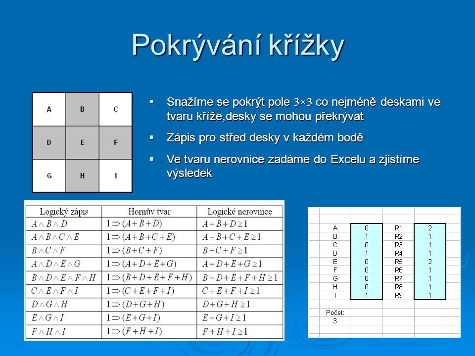 Pokrývání křížky Snažíme se pokrýt pole 3×3 co nejméně deskami ve tvaru kříže,desky se mohou překrývat.