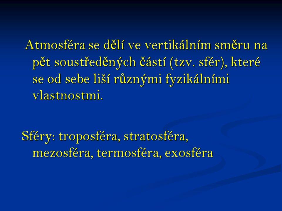 Sféry: troposféra, stratosféra, mezosféra, termosféra, exosféra