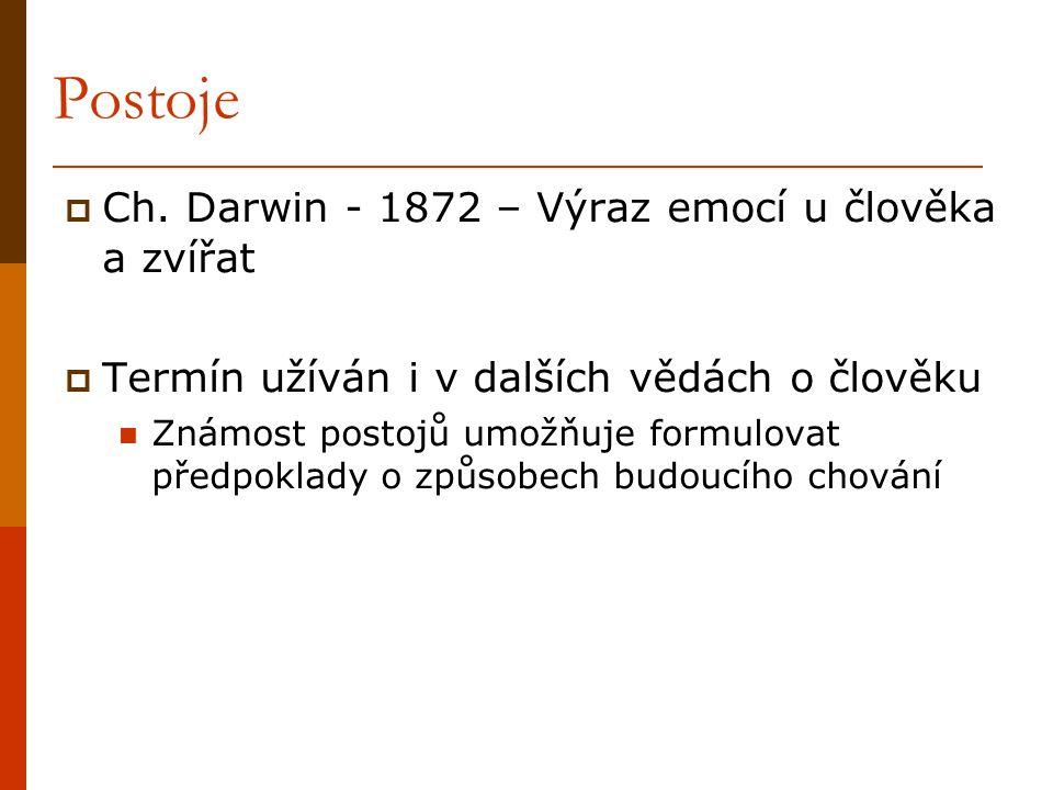 Postoje Ch. Darwin - 1872 – Výraz emocí u člověka a zvířat