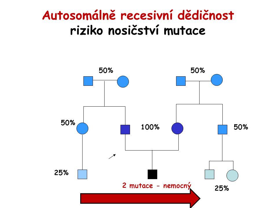 Autosomálně recesivní dědičnost riziko nosičství mutace