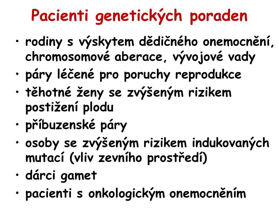 Pacienti genetických poraden