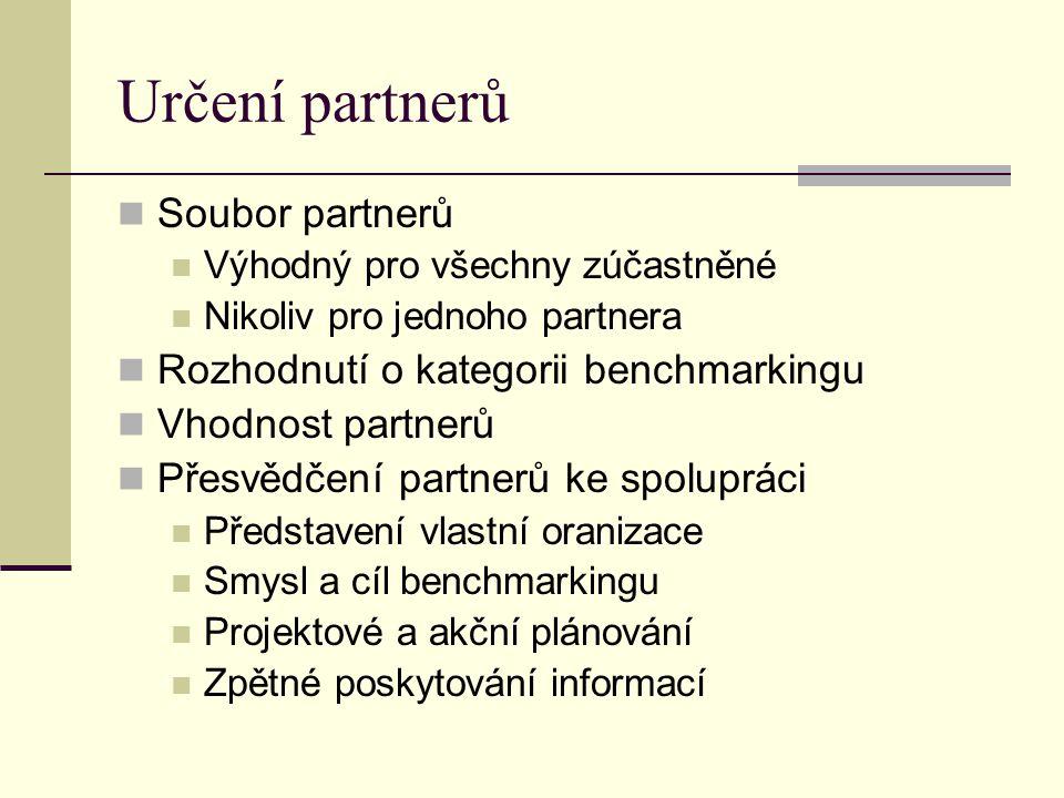 Určení partnerů Soubor partnerů Rozhodnutí o kategorii benchmarkingu