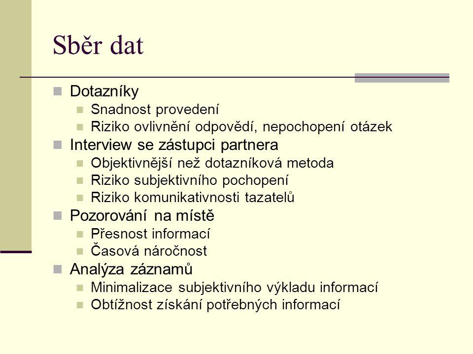 Sběr dat Dotazníky Interview se zástupci partnera Pozorování na místě