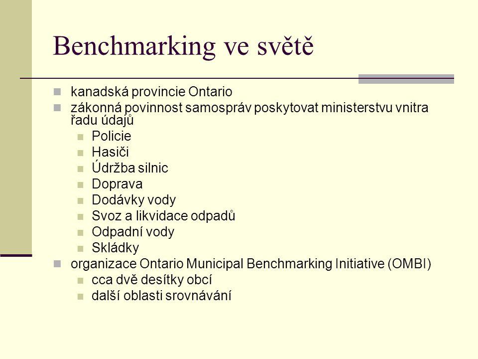 Benchmarking ve světě kanadská provincie Ontario