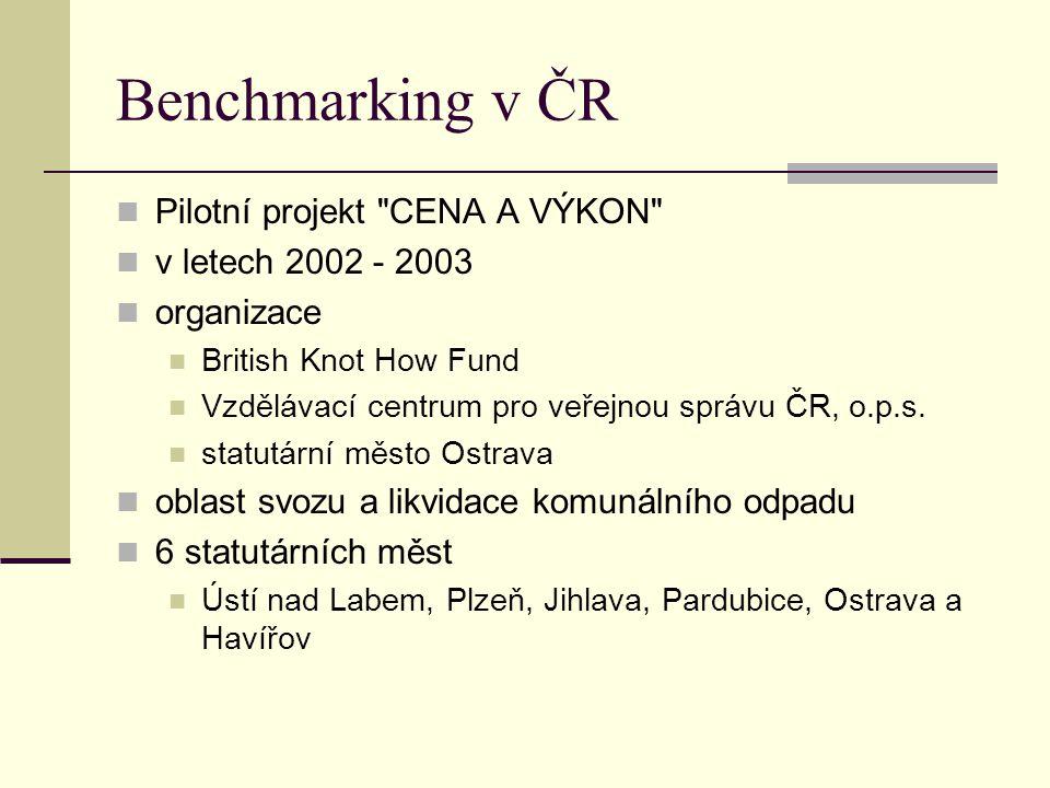 Benchmarking v ČR Pilotní projekt CENA A VÝKON v letech 2002 - 2003