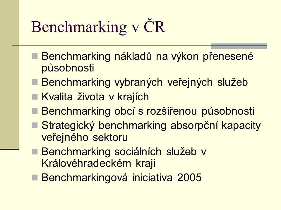 Benchmarking v ČR Benchmarking nákladů na výkon přenesené působnosti