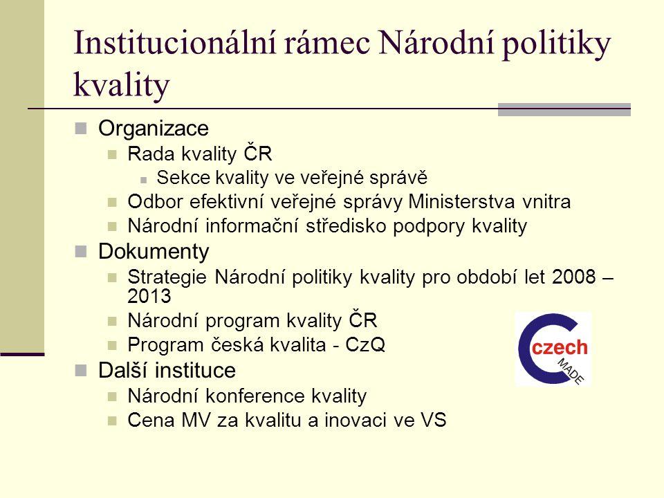 Institucionální rámec Národní politiky kvality