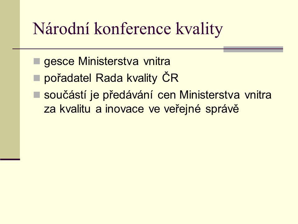 Národní konference kvality