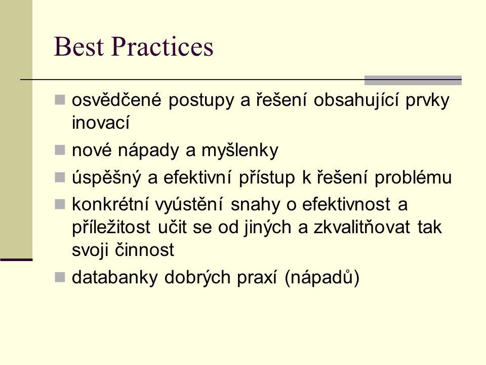 Best Practices osvědčené postupy a řešení obsahující prvky inovací