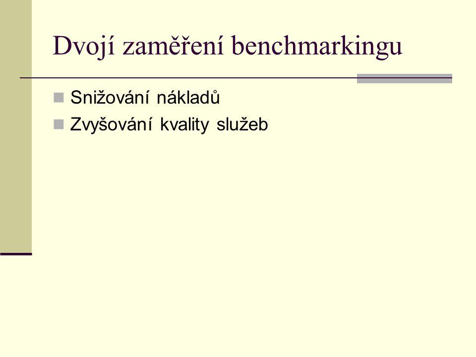 Dvojí zaměření benchmarkingu