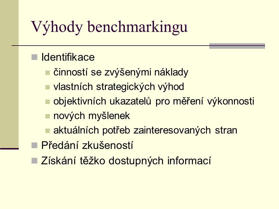 Výhody benchmarkingu Identifikace Předání zkušeností