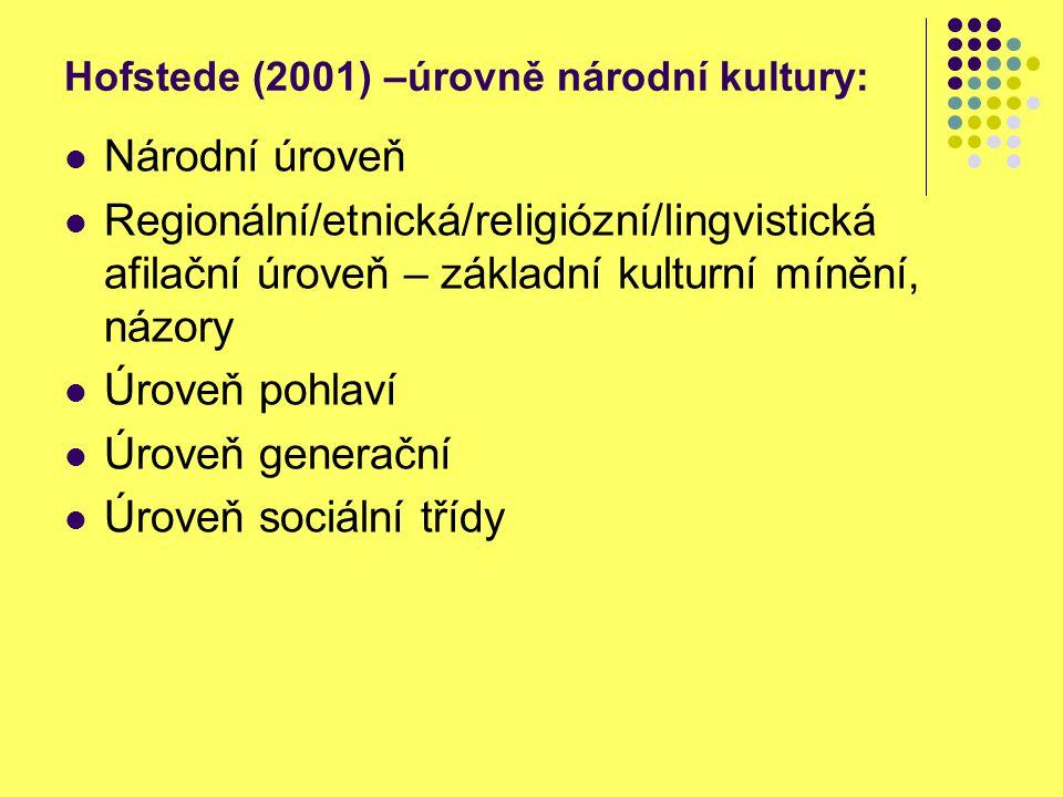 Hofstede (2001) –úrovně národní kultury: