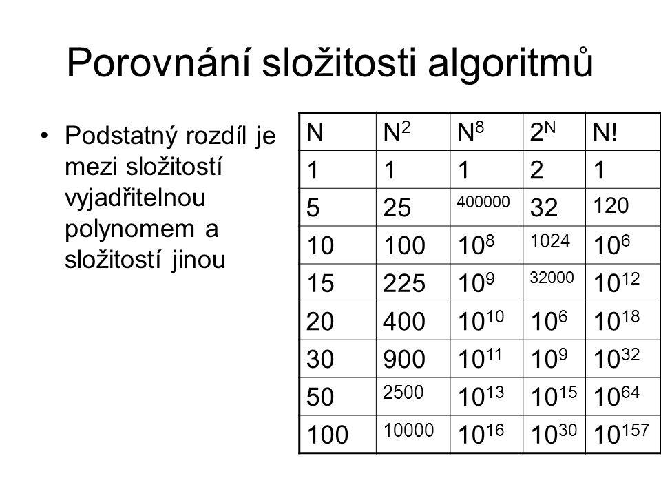 Porovnání složitosti algoritmů