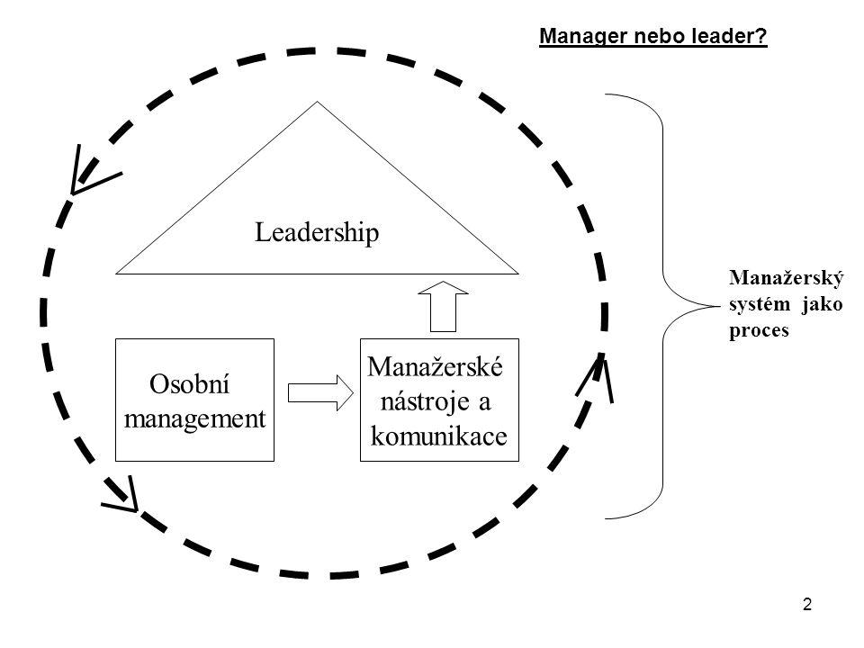 Leadership Manažerské Osobní nástroje a management komunikace