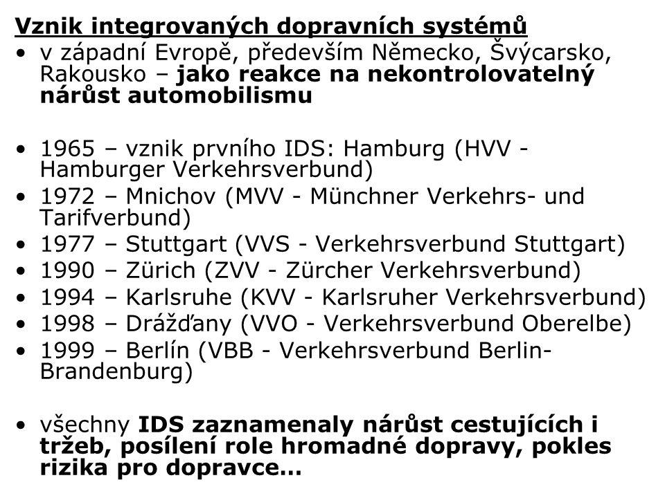 Vznik integrovaných dopravních systémů