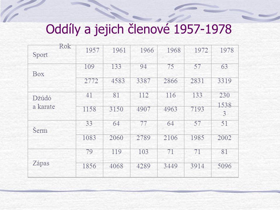 Oddíly a jejich členové 1957-1978