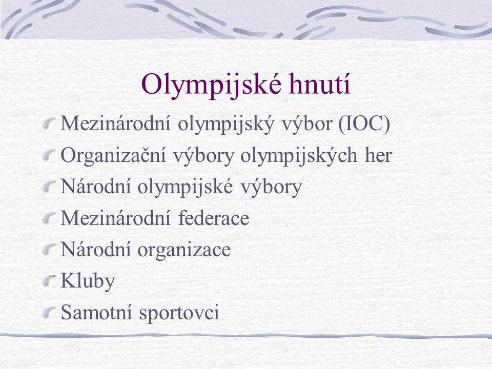 Olympijské hnutí Mezinárodní olympijský výbor (IOC)