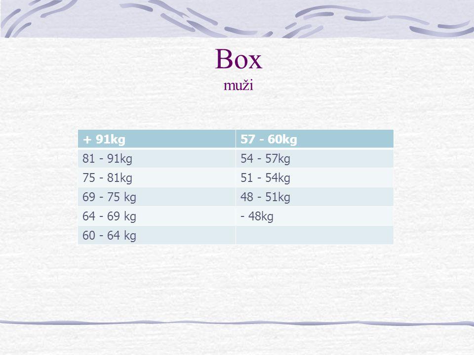 Box muži + 91kg 57 - 60kg 81 - 91kg 54 - 57kg 75 - 81kg 51 - 54kg