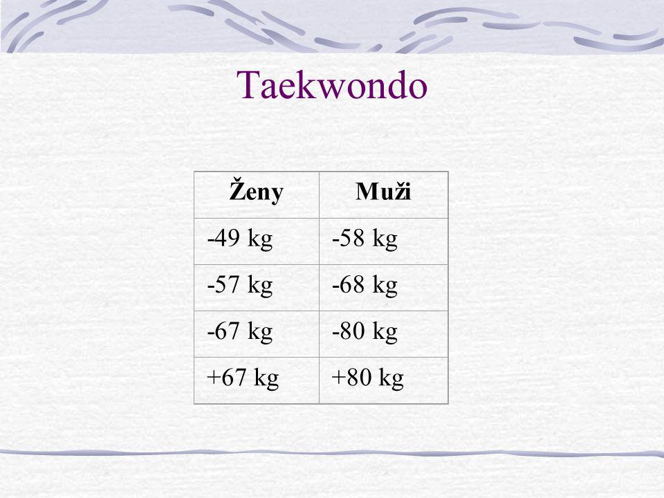 Taekwondo Ženy Muži -49 kg -58 kg -57 kg -68 kg -67 kg -80 kg +67 kg
