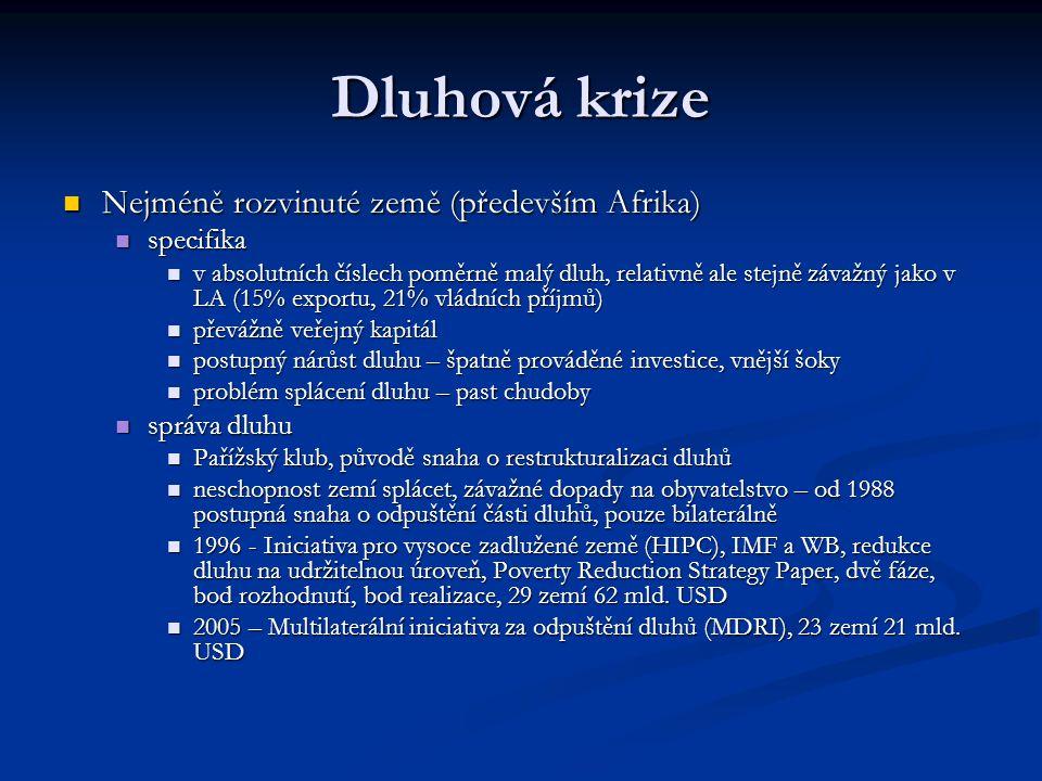 Dluhová krize Nejméně rozvinuté země (především Afrika) specifika