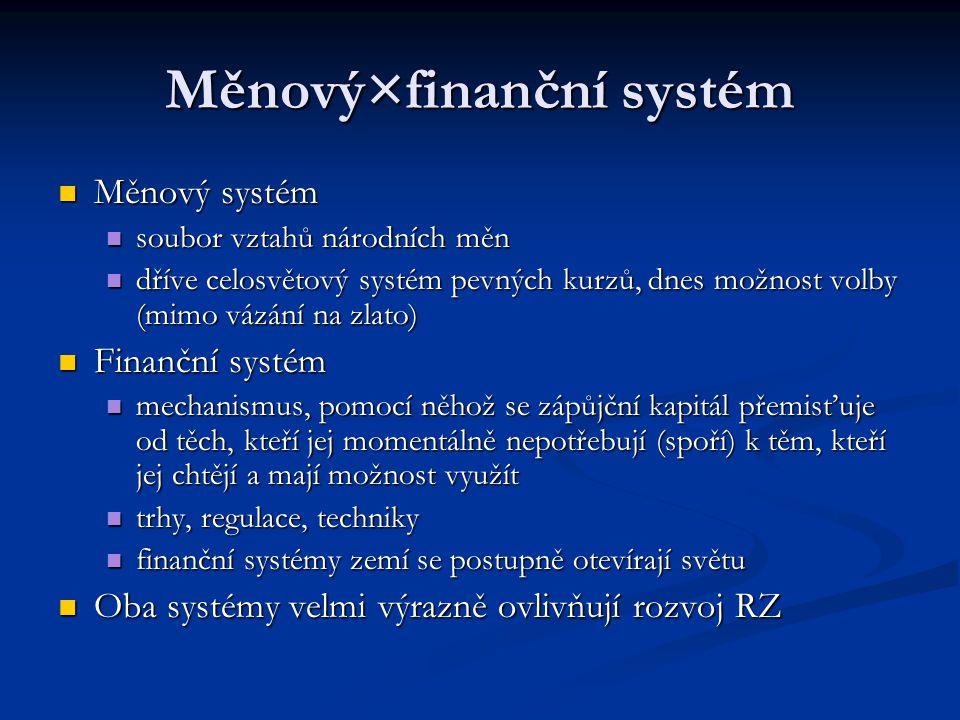 Měnový×finanční systém