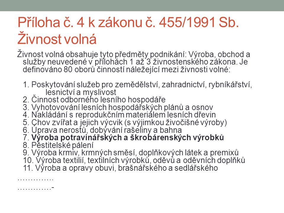 Příloha č. 4 k zákonu č. 455/1991 Sb. Živnost volná