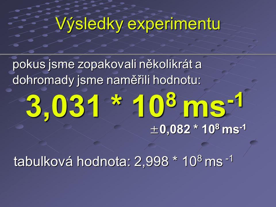 3,031 * 108 ms-1 Výsledky experimentu