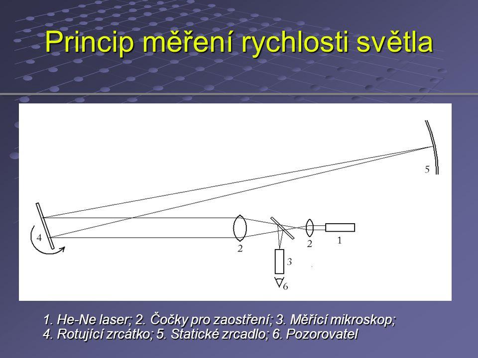 Princip měření rychlosti světla