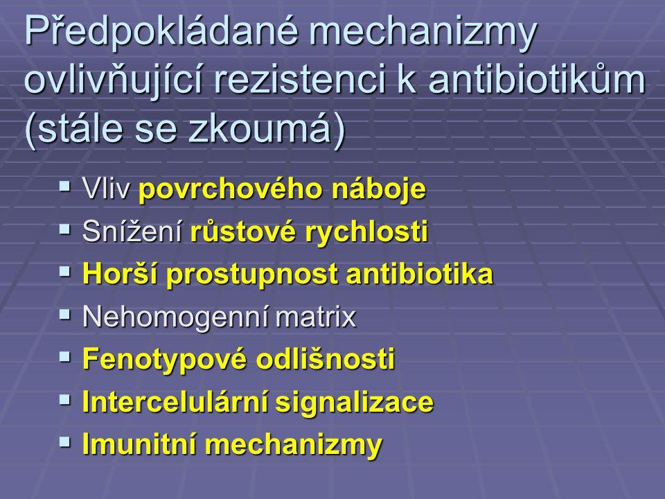 Předpokládané mechanizmy ovlivňující rezistenci k antibiotikům (stále se zkoumá)