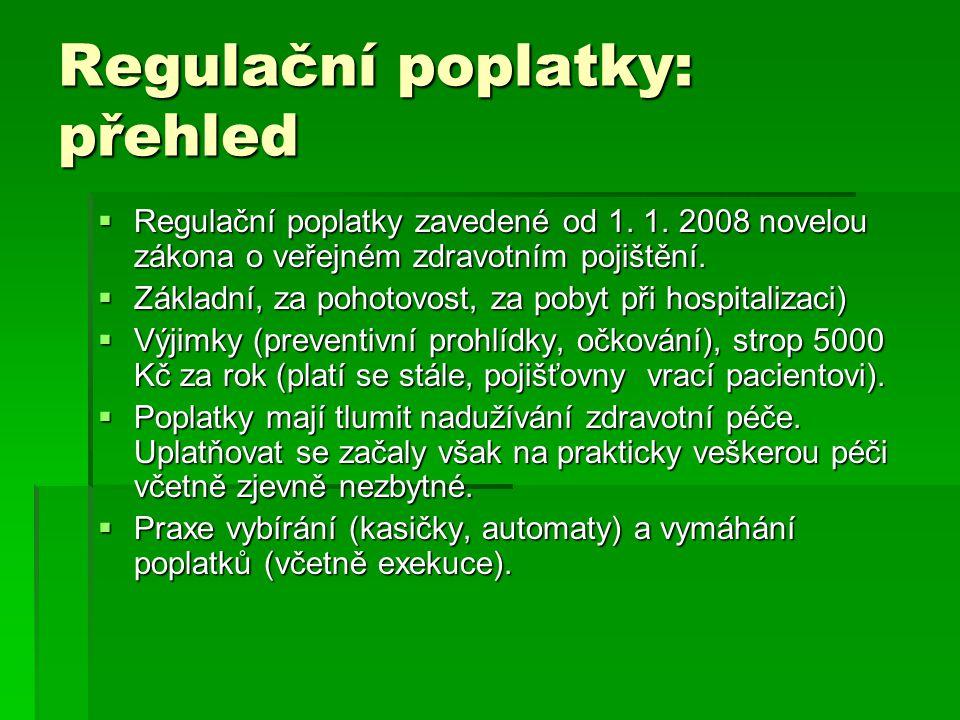Regulační poplatky: přehled