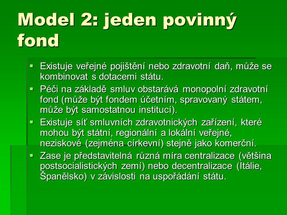 Model 2: jeden povinný fond