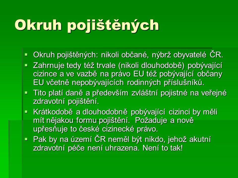 Okruh pojištěných Okruh pojištěných: nikoli občané, nýbrž obyvatelé ČR.