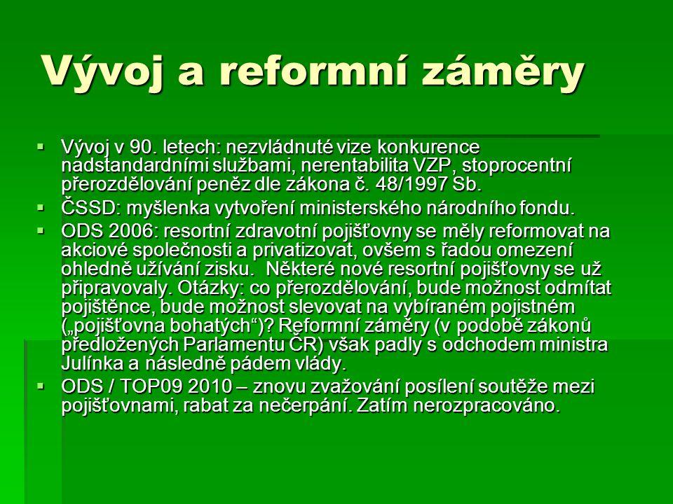 Vývoj a reformní záměry