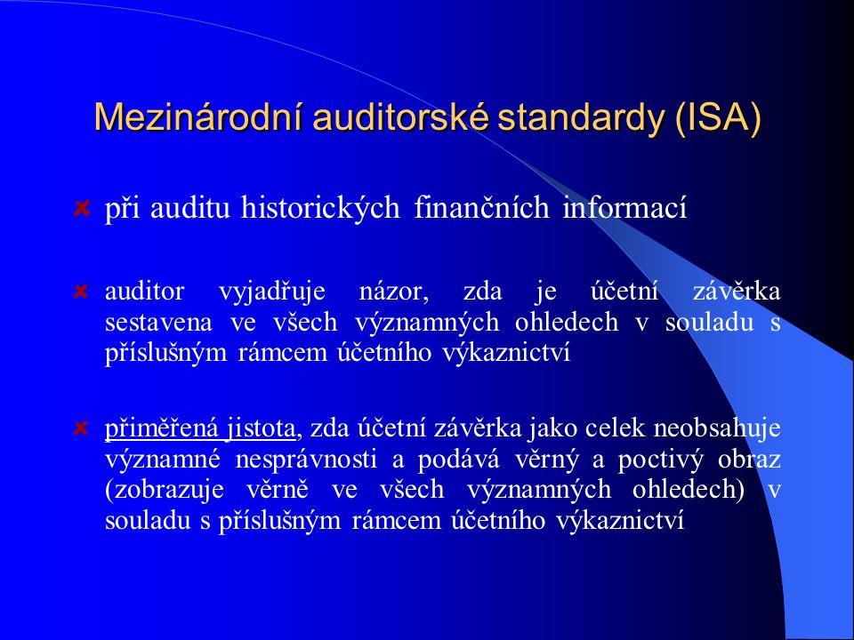 Mezinárodní auditorské standardy (ISA)