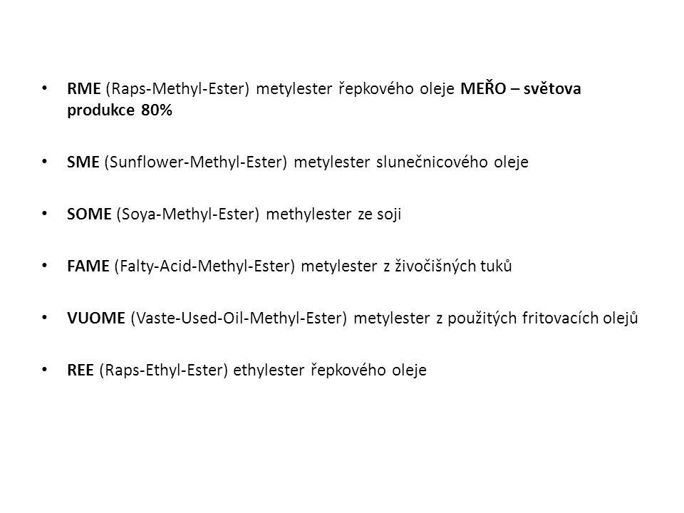 RME (Raps-Methyl-Ester) metylester řepkového oleje MEŘO – světova produkce 80%