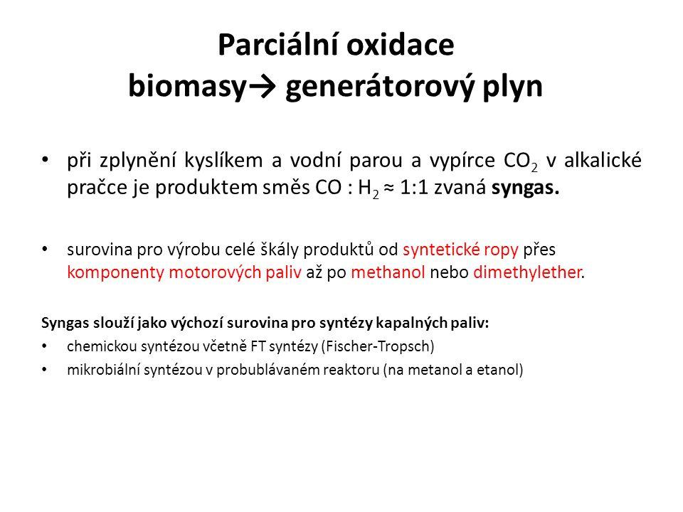 biomasy→ generátorový plyn