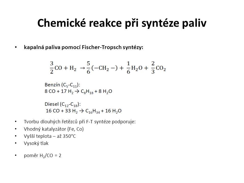 Chemické reakce při syntéze paliv