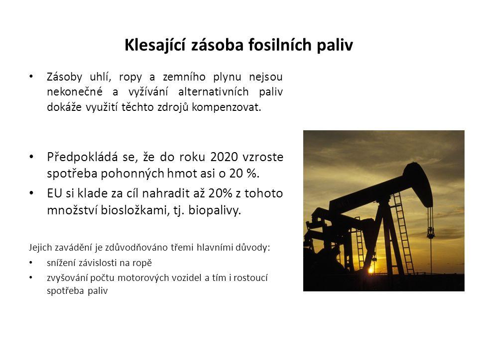 Klesající zásoba fosilních paliv