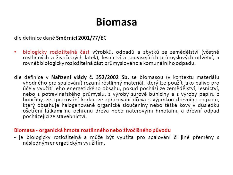Biomasa dle definice dané Směrnicí 2001/77/EC