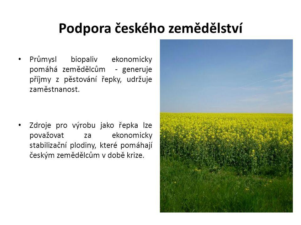 Podpora českého zemědělství
