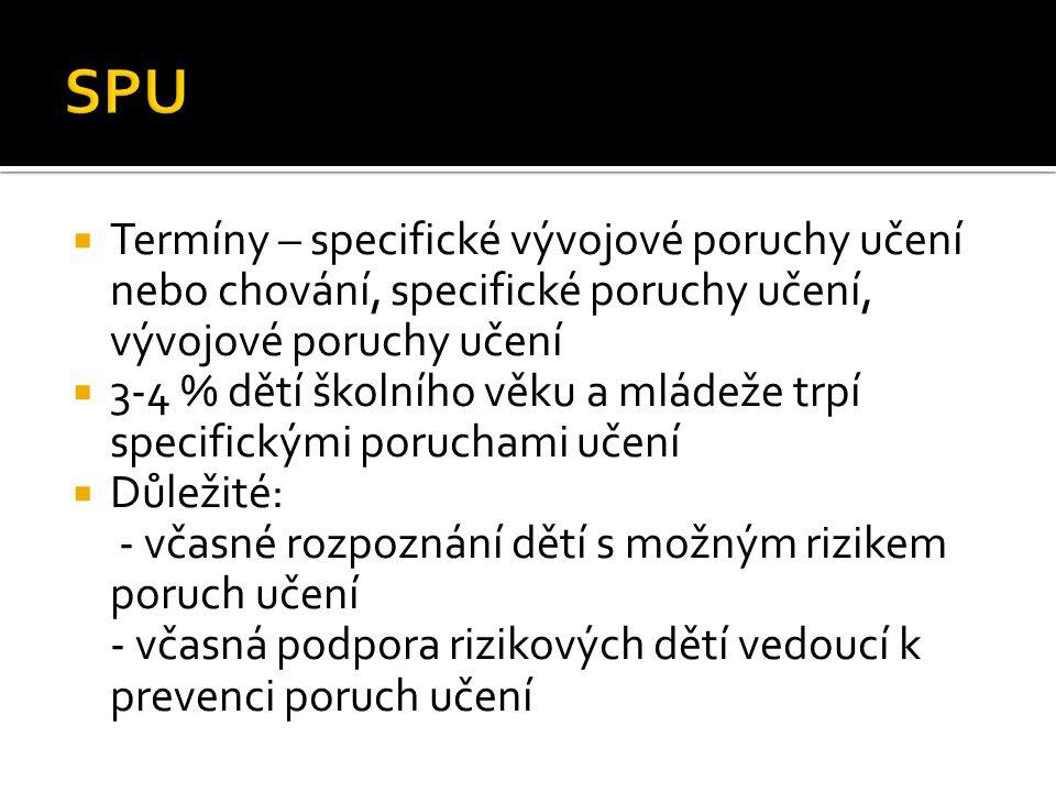 SPU Termíny – specifické vývojové poruchy učení nebo chování, specifické poruchy učení, vývojové poruchy učení.