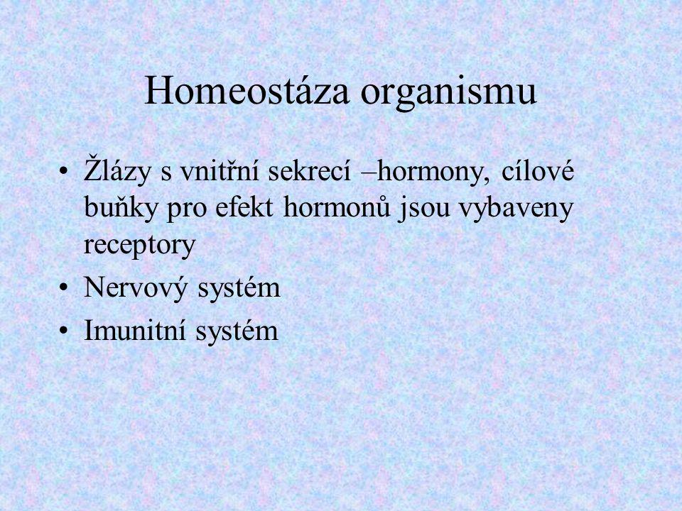 Homeostáza organismu Žlázy s vnitřní sekrecí –hormony, cílové buňky pro efekt hormonů jsou vybaveny receptory.
