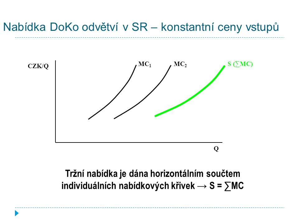 Nabídka DoKo odvětví v SR – konstantní ceny vstupů