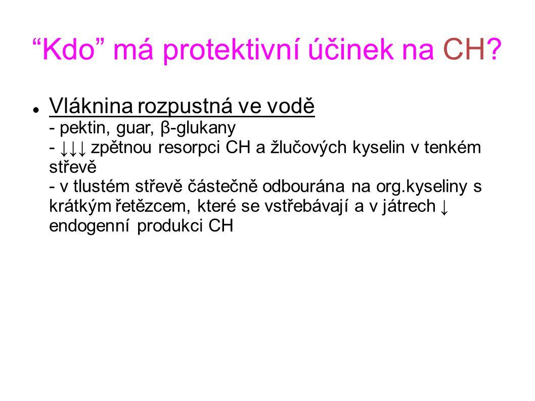 Kdo má protektivní účinek na CH
