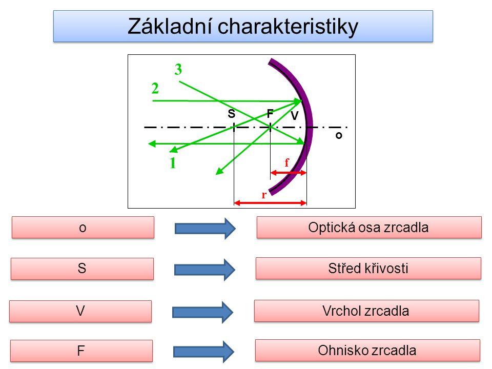 Základní charakteristiky